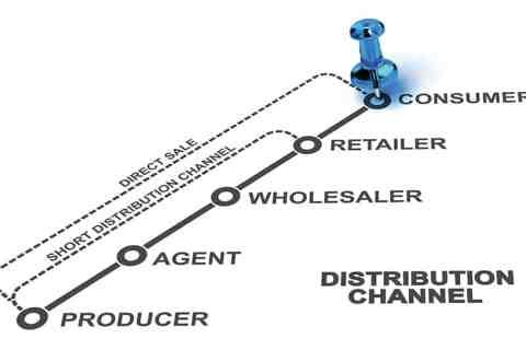 Distribution channels image