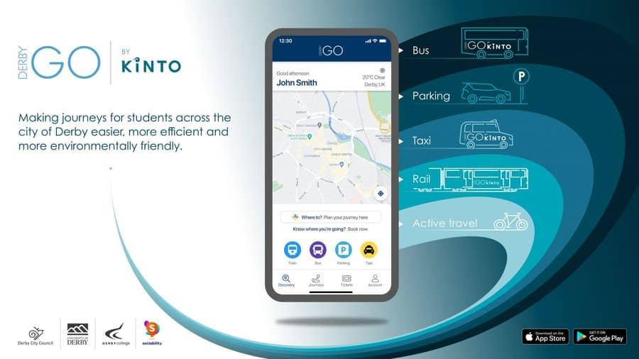 Toyota Kinto app