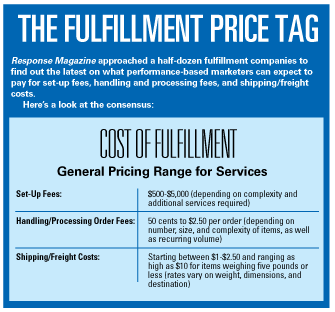 Fulfillment Direct Response Magazine