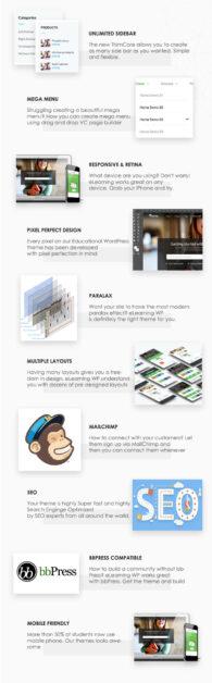 Todas as funcionalidades de eLearning