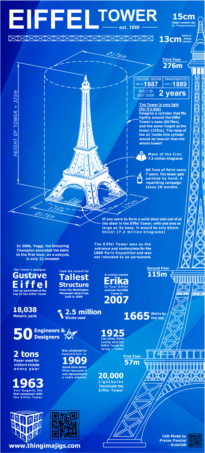 Thingimajigs.com's Eiffel Tower Infographic.