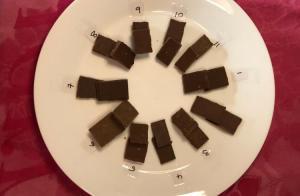 Swiss chocolate blind tasting geneva