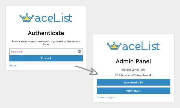 aceList