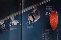 Juno Lighting  Design360