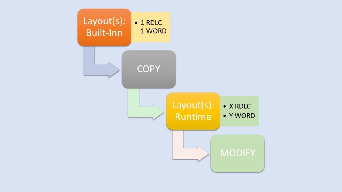 Invoice Image Dataset