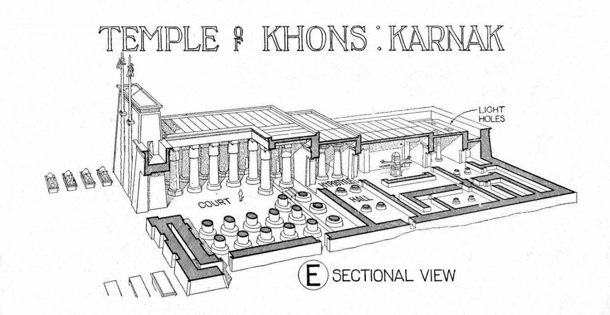 Role of the Temple in Egyptian Cities - pic4 - karnak e section