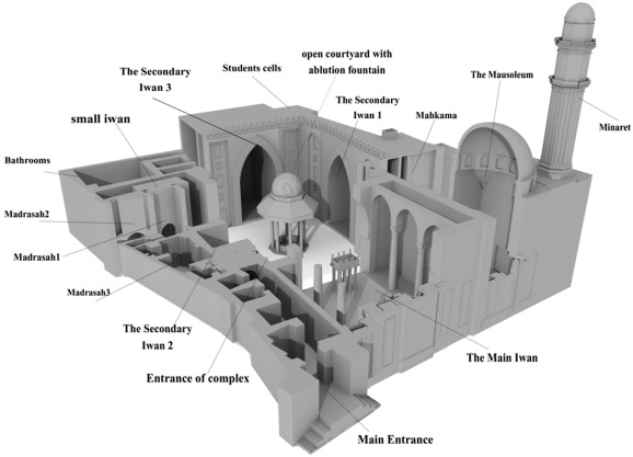 The documentation of archaeoacoustics identity of Sultan-Barquq complex -  ScienceDirect