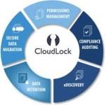 ClockLock