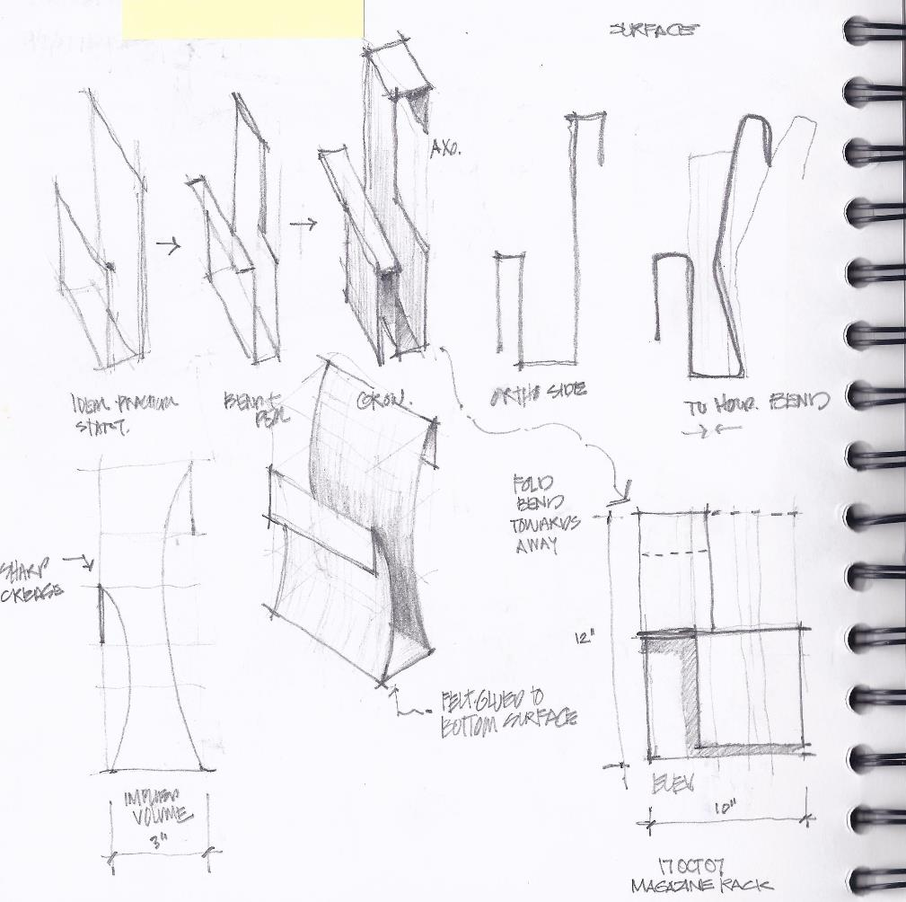 what is the drawing's purpose :: part 1 – sketch