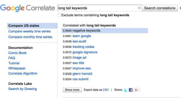 google correlate for researching keywords