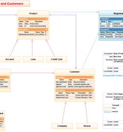 flowchart example create professional diagrams  [ 1073 x 750 Pixel ]