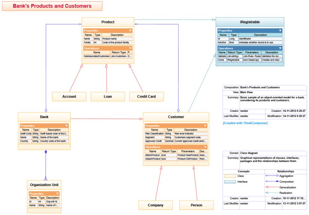 medium resolution of flowchart example create professional diagrams