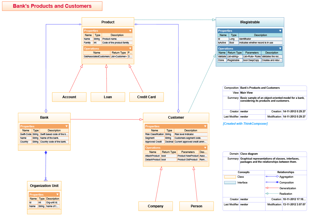hight resolution of flowchart example create professional diagrams