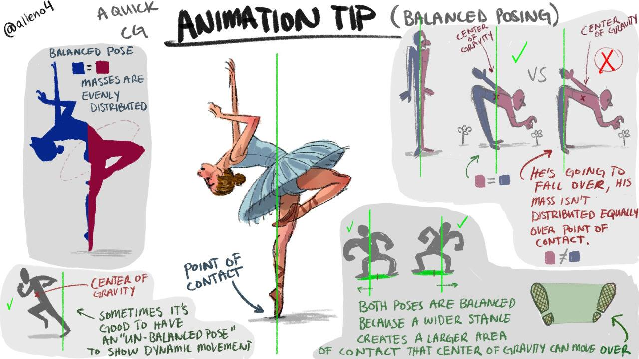 Lesson Biomechanics And Balance – Thinking Animation