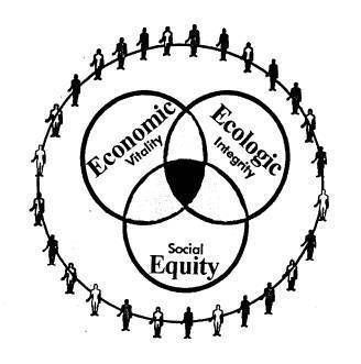 Agroecology – a third way?