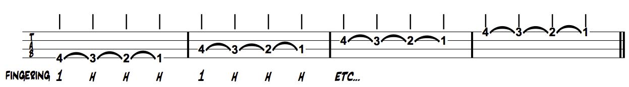 Thinking Muaician Bass Chromatic Pull off Exercises