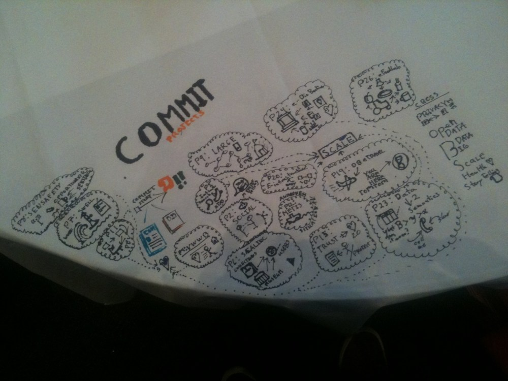 COMMIT/ - the start of the story
