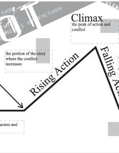 Plot chart diagram poster elements of literature also fiction thinkve  positive rh thinklivebepositive wordpress