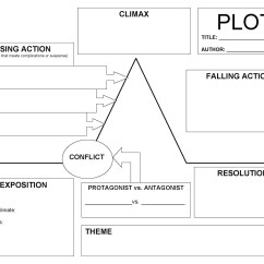 Plot Diagram Answers 2001 Chevy Tahoe Trailer Wiring Fiction And Film Think Live Bepositive
