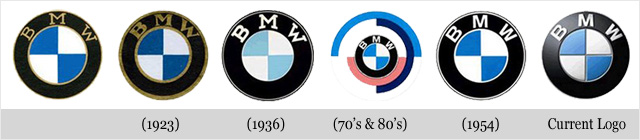 Logo Evolution BMW