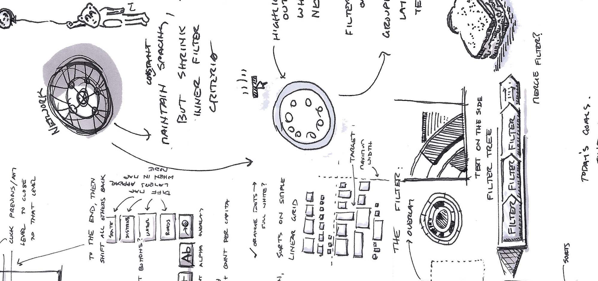What is Design Thinking? The right mindset for creative