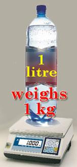Liter To Kg Water : liter, water, Principles, Think, Metric!