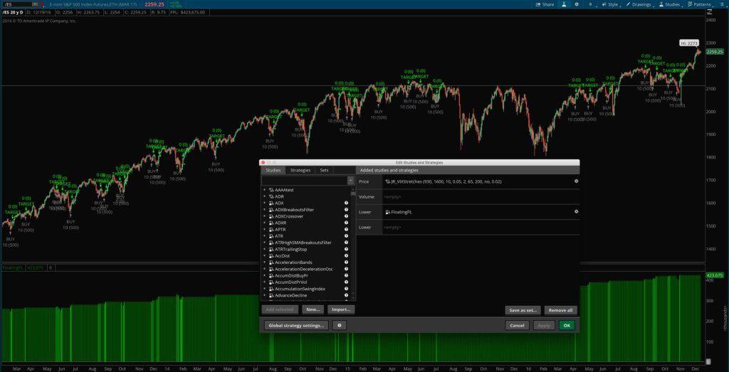 Trading vix strategies