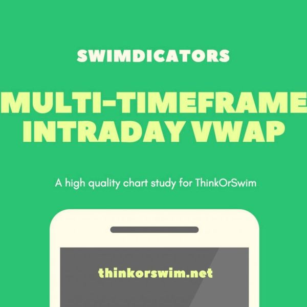 multi time frame intraday vwap study for thinkorswim