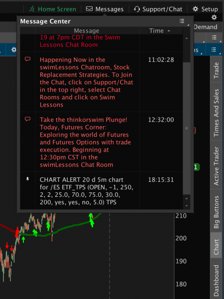 Connors high probability ETF trading strategy for ThinkOrSwim - Alerts