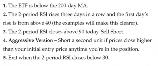 R3 Trading Strategy for ThinkOrSwim - short rules