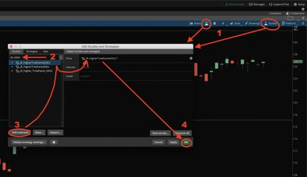 add a thinkorswim study or strategy to chart