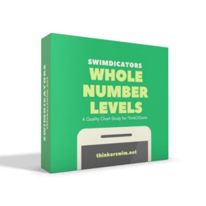 Whole number levels indicator for thinkorswim