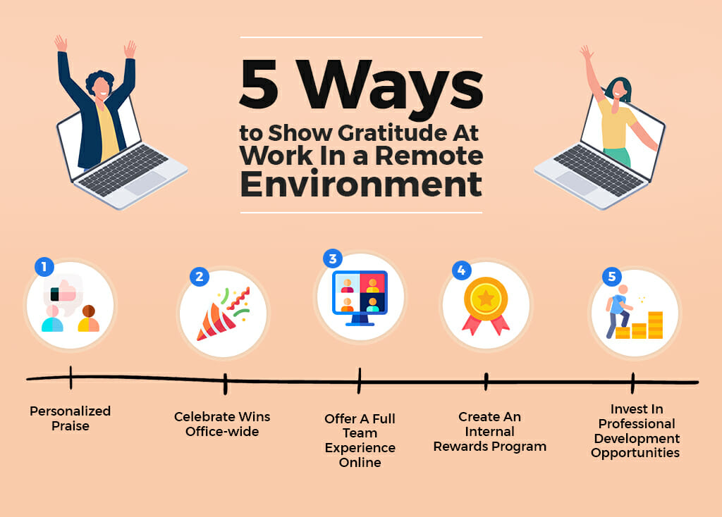 ways to show gratitude in a remote work environment