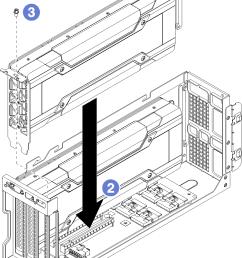 installing an fhfl gpu adapter [ 901 x 1218 Pixel ]