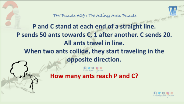 Puzzle 29 thinkwitty.com - Travelling Ants Puzzle - How many reach Peter and Cynthia