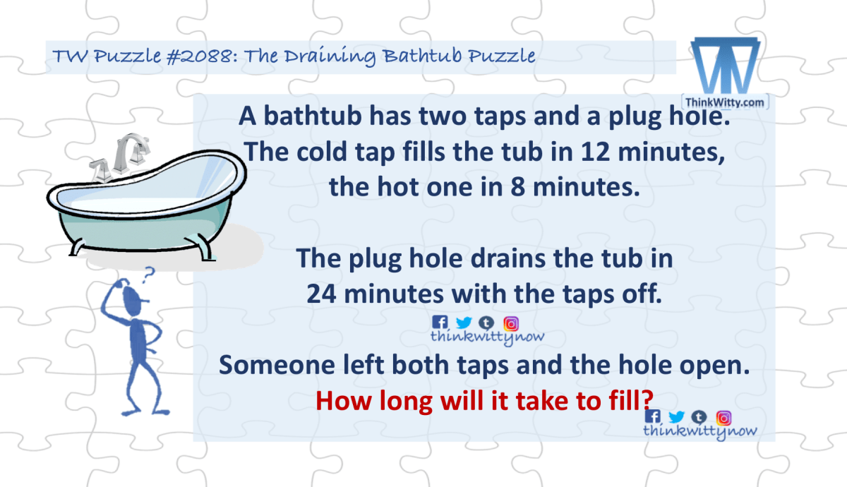 The Draining Bathtub Puzzle – Think Witty