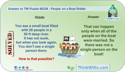 Answer to the Puzzle 2237 thinkwitty.com - People on a Boat Riddle - Presence of mind