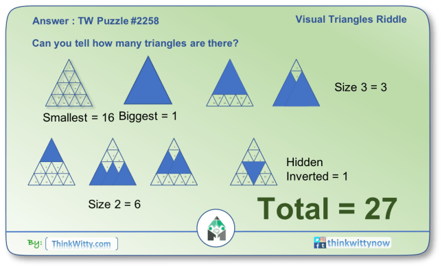 Answer to the Puzzle 2258 thinkwitty.com - Visual Triangles Riddle 27