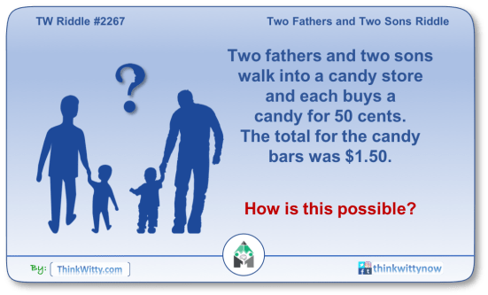 Puzzle 2267 thinkwitty.com - Two Fathers and Two Sons Riddle