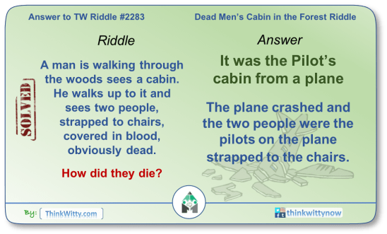 Answer to the Puzzle 2283 thinkwitty.com - Dead Men's Cabin in the Forest Riddle