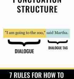 7 Rules of Punctuating Dialogue: How to Punctuate Dialogue Easily [ 1200 x 740 Pixel ]