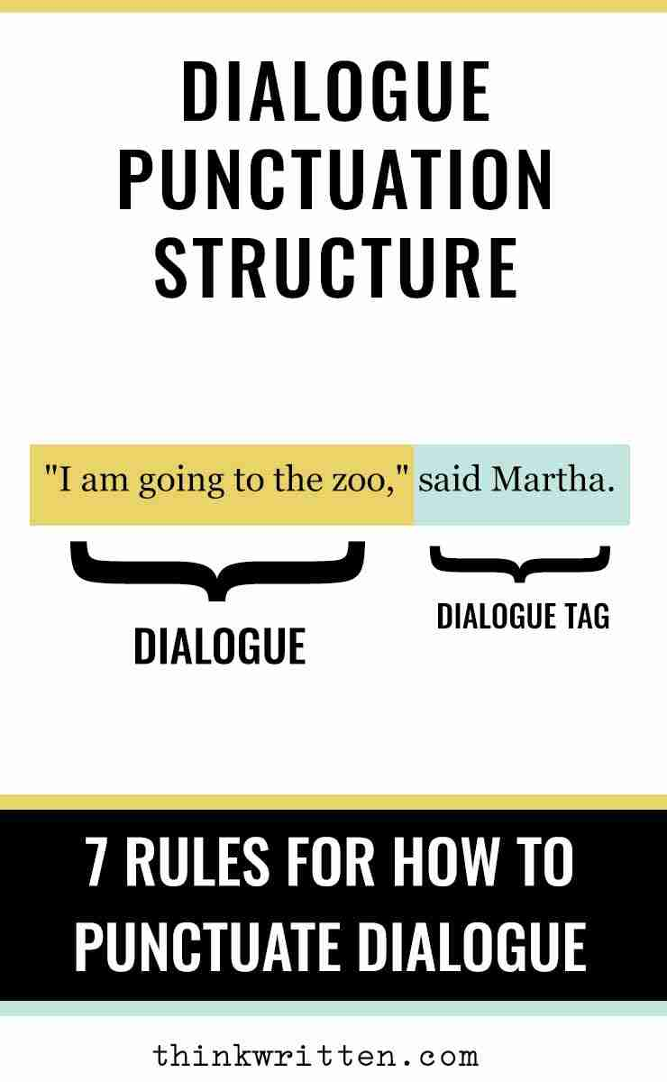 medium resolution of 7 Rules of Punctuating Dialogue: How to Punctuate Dialogue Easily