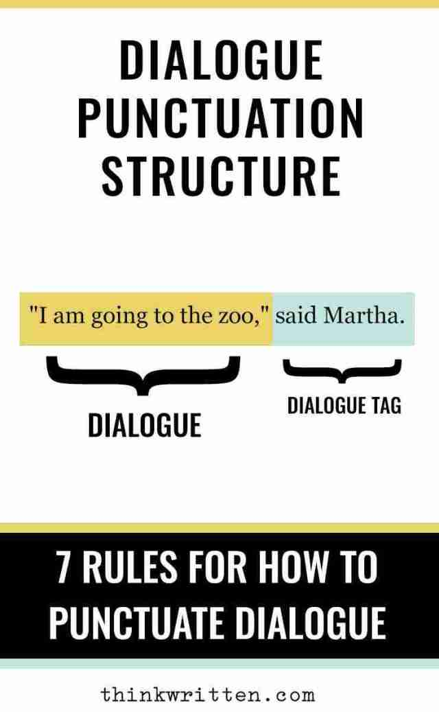 19 Rules of Punctuating Dialogue: How to Punctuate Dialogue Easily