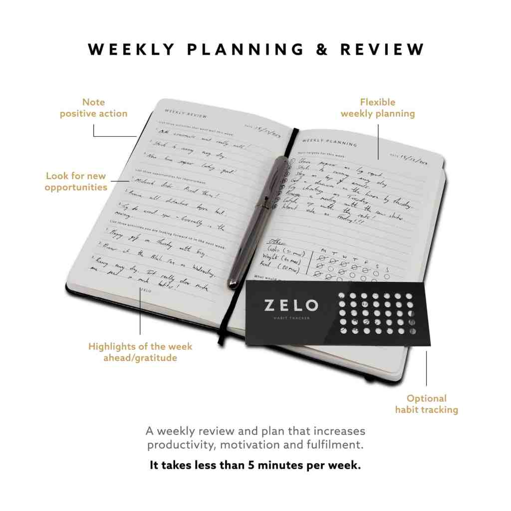 Weekly Planning & Review Pages