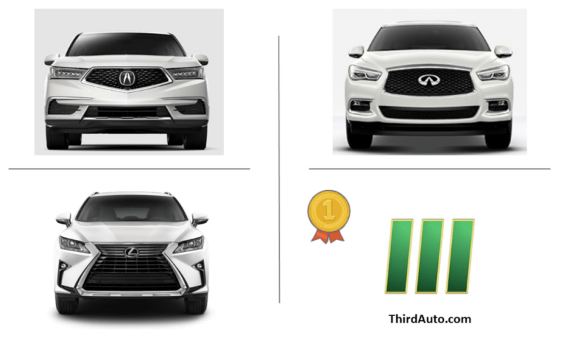 Lux SUV Olympics: Going For Gold!