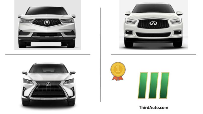 Luxury SUV comparison Acura MDX, Infiniti QX60, Lexus RXL