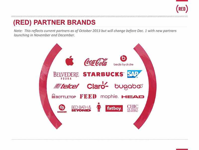 Here is a current list of some of the brands who are going (RED). Remember the GAP collection of t-shirts called Inspi(RED)?