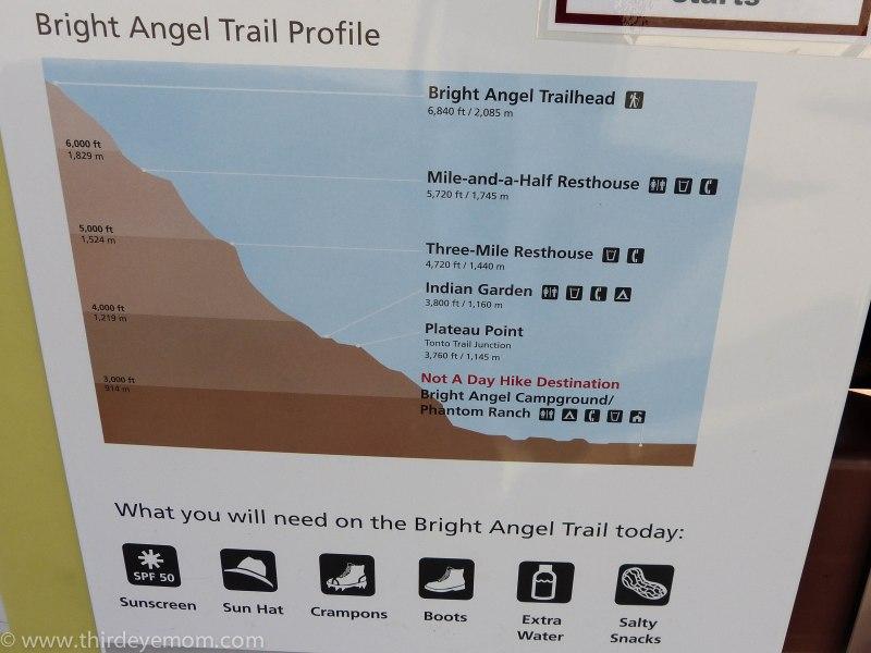 Bright Angel Trailhead Grand Canyon