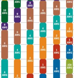 wire sizing chart by amp [ 1920 x 480 Pixel ]