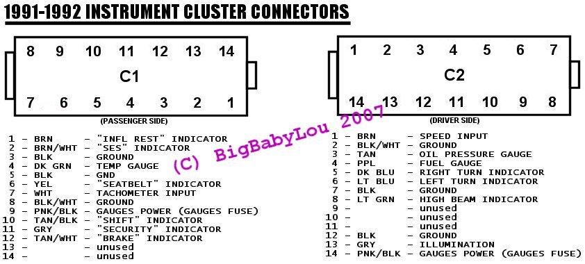 1992 chevy s10 radio wiring diagram 350 ignition coil benchtest speedometer gauge cluster thirdgens com